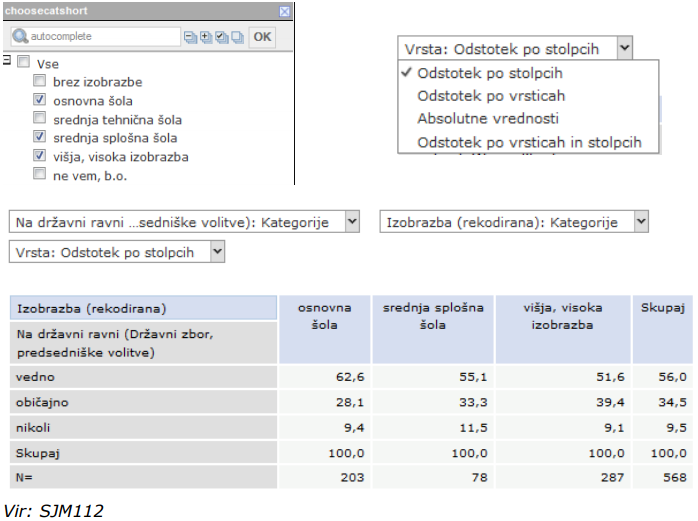 Tabela Nesstar